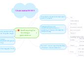 Mind map: Vandforsyning for fremtidige generationer