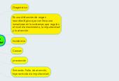Mind map: Trastorno por déficit de atención con hiperactividad