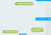 Mind map: SWEBOX
