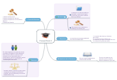 Mind map: Procesal Penal II