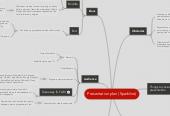 Mind map: Presentation plan (Sparkline)