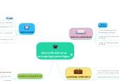 Mind map: desarrollo del curso antropología psicológica