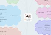 Mind map: EntrenamientoFuncional.