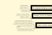 Mind map: ''La sentencia''