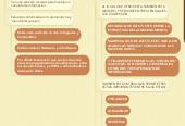 Mind map: BASE DE DATOS.