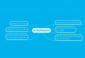 Mind map: La Otra Educación