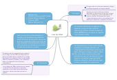 Mind map: Lex rei sitae