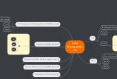 Mind map: H&SManagement-Do