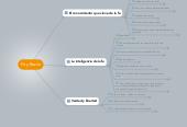 Mind map: Fe y Razón