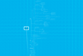 Mind map: Thanh Vân - Sâu về cách sử dụng các Phân mềm Auto + Cách triển khai truyền thông theo từng thời kỳ và chiến dịch sao cho hợp lý .........
