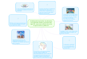Mind map: La historia del currículum: La educaciónen los Estados Unidos a principios delsiglo XX, como tesis cultural acerca delo que el niño es y debe ser