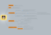 Mind map: LA TUTELA