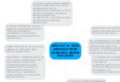 Mind map: ARTICULO 3o. TODO INDIVIDUO TIENE DERECHO A RECIBIR EDUCACIÓN