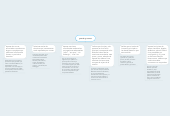 Mind map: punto y coma