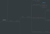 Mind map: Cinematica