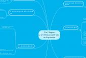 Mind map: Carl Rogers y el Enfoque centrado en la persona