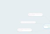 Mind map: Hoe financieren studenten hunstudentenleven