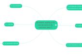 Mind map: Comment expliquer lecomportement duconsommateur?