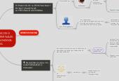 Mind map: FACTORES BIOLOGICOS O PRE-DISPONENTES CRIMINALES. CRIMINALIDAD ORGANIZADA VICTIMOLOGIA
