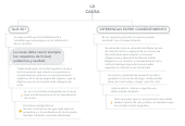 Mind map: LA CAUSA