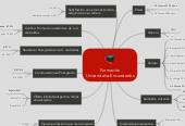 Mind map: FormaciónUniversitaria:Encuestados