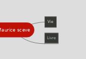 Mind map: Maurice sceve