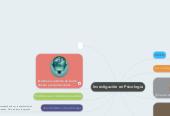 Mind map: Investigación en Psicología