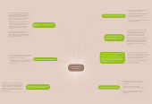 Mind map: Placed Based Education