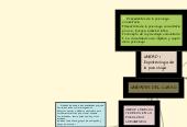 Mind map: UNIDADES DEL CURSO