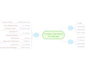 Mind map: Fractions, Decimals &Percentages