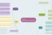 Mind map: Danza               (Mitze Rueda A01652427)