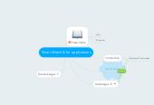 Mind map: Smart Watch & Its' applications