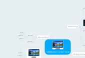 Mind map: Інформація та комп'ютер