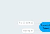 Mind map: La revoluciónMexicana