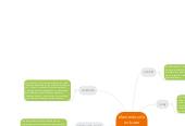 Mind map: elementos de un buen profesionista