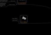 Mind map: Auditoria Ambiental