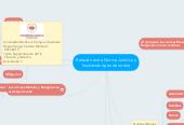 Mind map: Relación entre Norma Jurídica ylos demás tipos de norma