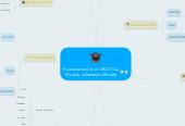 Mind map: Realizzazione di un MOOC su Moodle utilizzando Moodle