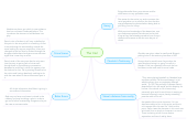 Mind map: The trial