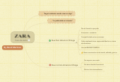 Mind map: Caso de éxito