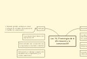 Mind map: Las TIC (Tecnologías de la información y la comunicación)
