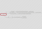 Mind map: logical tinking