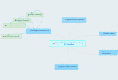 Mind map: Logical Thinking and Problem Solving for Innovation