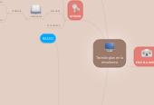 Mind map: Tecnologías en la enseñanza