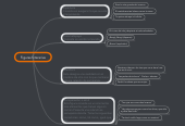 Mind map: Figuras Literarias