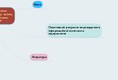 Mind map: Інформаційні системи бухгалтерського обліку: оцінка, перспективи, проблеми впровадження