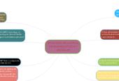 Mind map: TIPOLOGIA DE LA ETICA, PROBLEMAS ETICOS Y MORALES