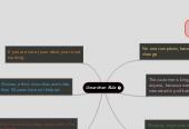 Mind map: Unwritten Rule