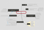 Mind map: Paper, Digital or Online Mind Mapping?