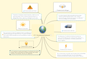 Mind map: Contaminación Ambiental